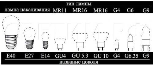 Названия цоколей для разных типов ламп для точечных светильников.