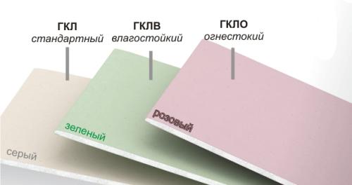 Типы и виды гипсокартона