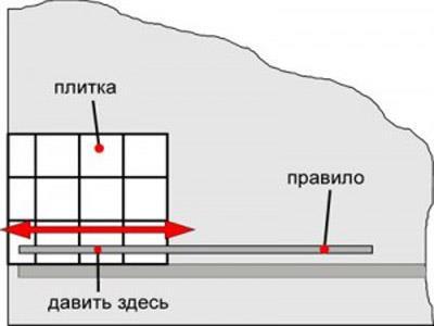 проверка горизонтальности уложенного ряда плитки