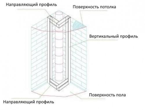 схема установки каркаса для короба для труб в туалете
