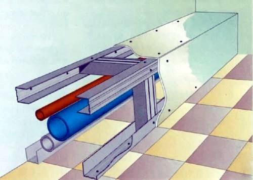 спрятанные трубы в короб из ГКЛ в туалете