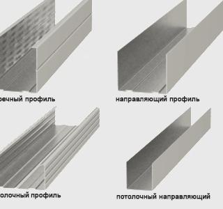 Виды и размеры профиля для гипсокартона