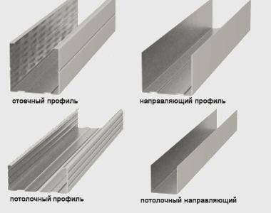 Виды и типы профиля для ГКЛ