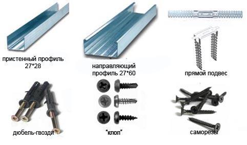 Основные виды крепежа для монтажа конструкций из гипсокартона
