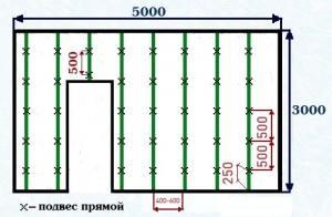 Схема установки каркаса из профиля для гипсокартона