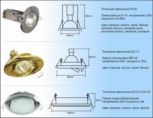 Различные типы точечных светильников