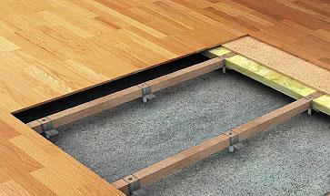 выравнивание деревянного пола под укладку ламината