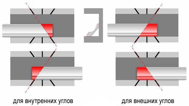 внешний наружный и внутренний угол для потолочного плинтуса