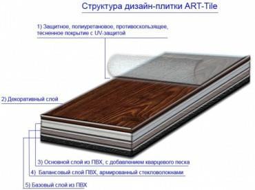 Структура дизайн плитки