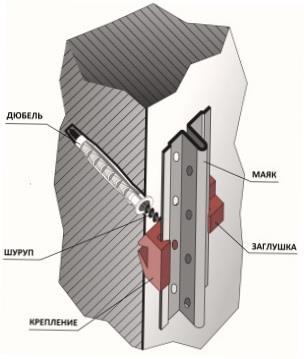 """Крепление маяка к стене с помощью """"ушастиков"""""""