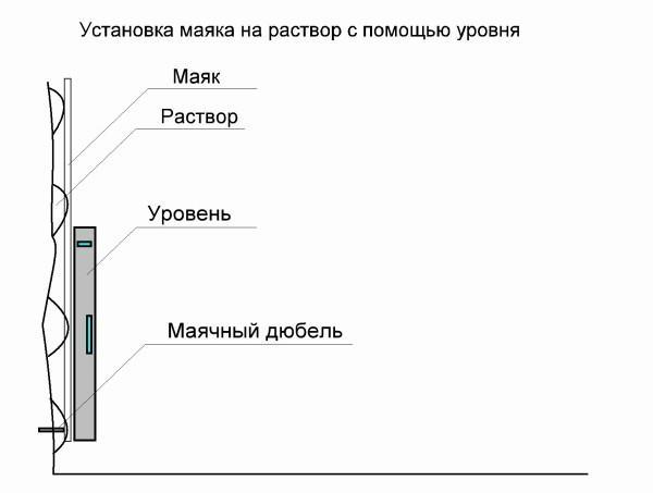 установка первого маяка по уровню