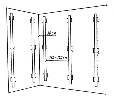 шаг установки маяков для штукатурки