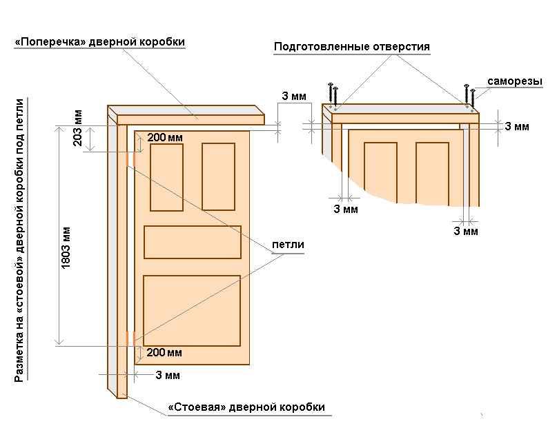сборка межкомнатных дверей собственными руками, схема